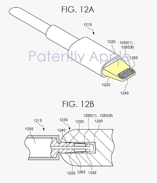 Large thumb apple patent lightning