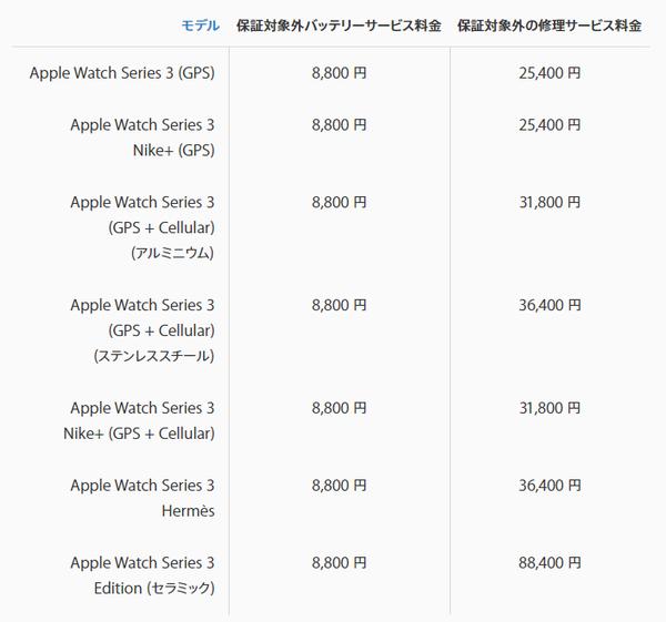Large thumb apple%e4%be%a1%e6%a0%bc%e8%a1%a8
